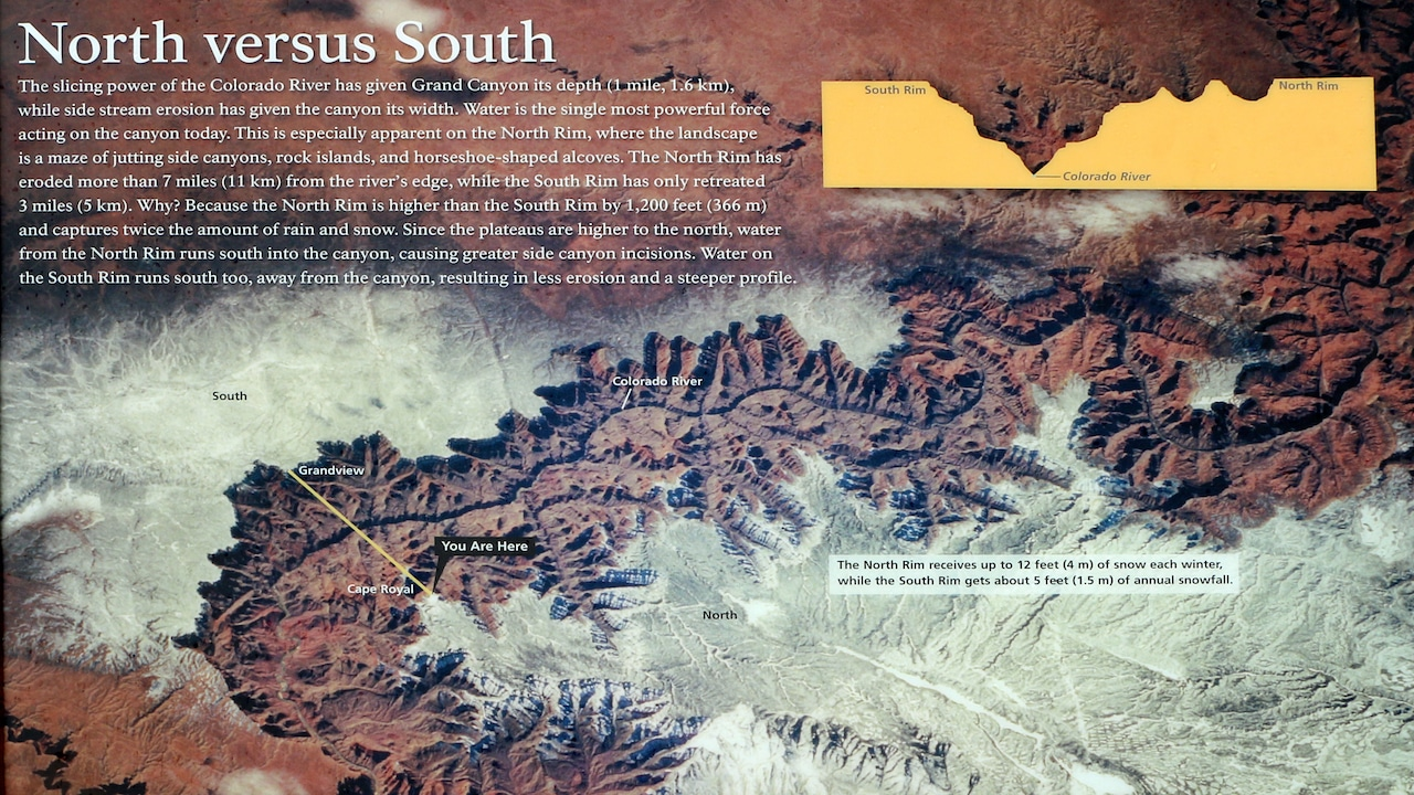 North to the South Grand Canyon rim.jpg