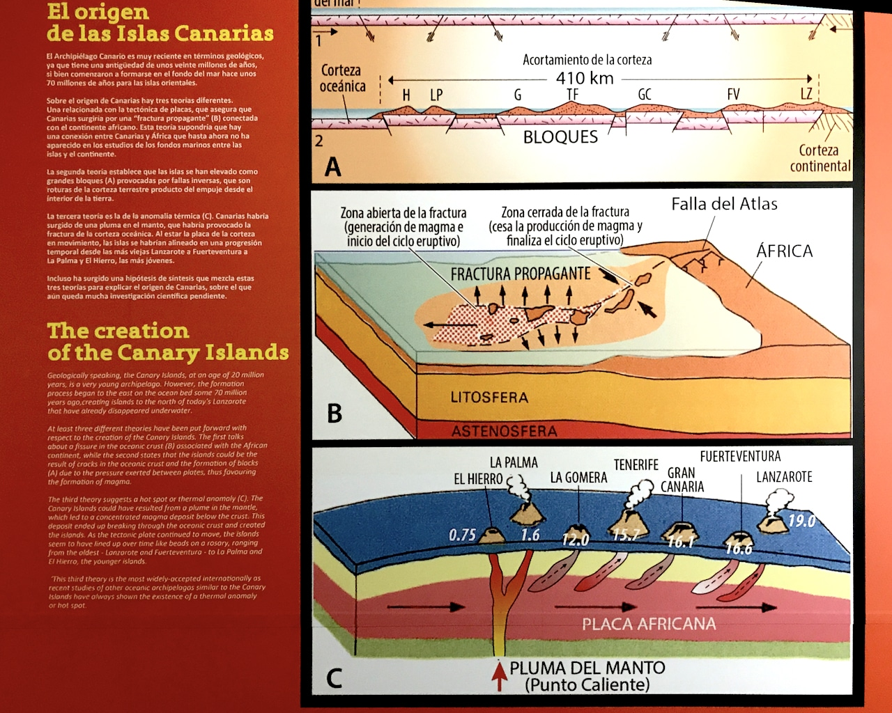 San Antonio Volcano Visitor Centre - Green and Lush La Palma.jpg