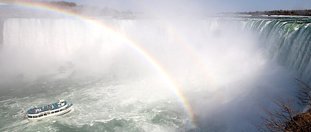 Things To Do In Niagara Falls.jpg