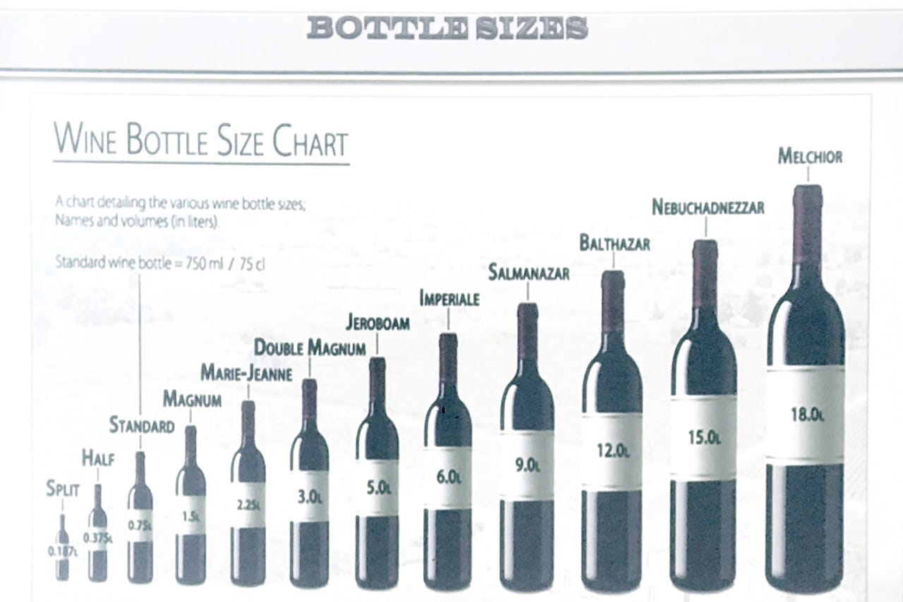 Wine Education - Bottle Sizes - Classic European Wine Tasting.jpg