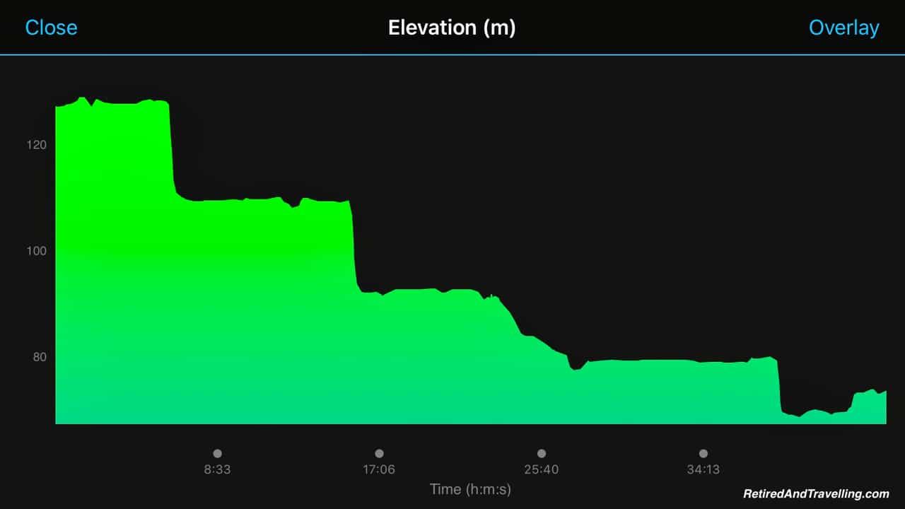 Elevation drop Sky Safari Zipline Over The Rainforest - Zipline Ride In St Kitts.jpg