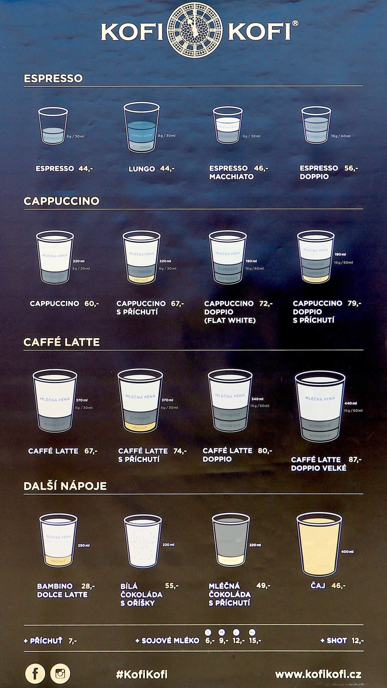 Prague Coffee - Eat And Drink In Prague.jpg
