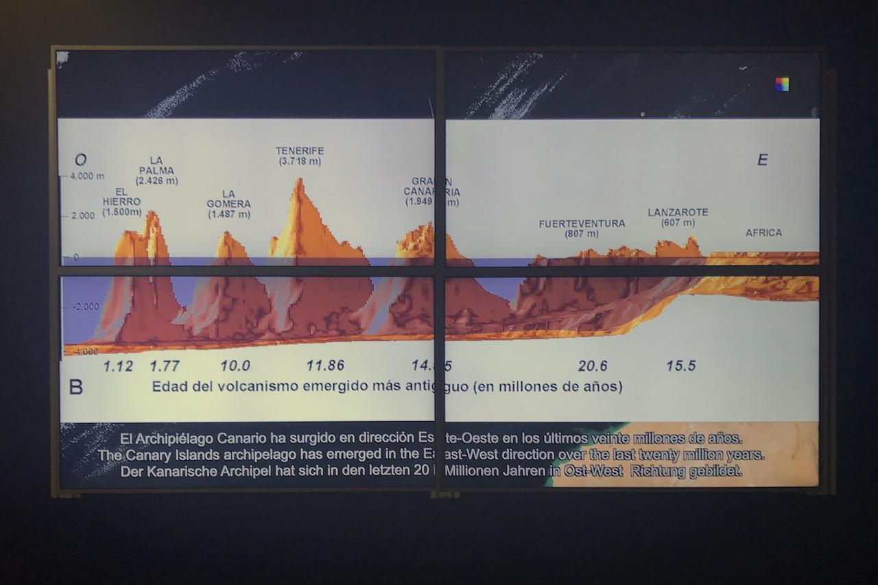 San Antonio Volcano Visitor Centre - Visit the Canary Islands.jpg