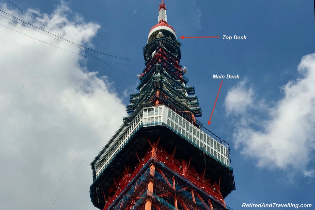 Tokyo Tower Main and Top Deck - Panoramic View From The Tokyo Tower.jpg